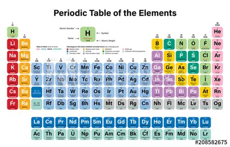 """""""Periodic Table of the Elements Vector Illustration"""